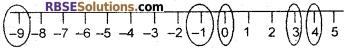 RBSE Solutions for Class 6 Maths Chapter 4 ऋणात्मक संख्याएँ एवं पूर्णांक Additional Questions image 3