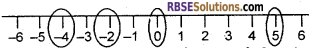 RBSE Solutions for Class 6 Maths Chapter 4 ऋणात्मक संख्याएँ एवं पूर्णांकEx 4.1 image 1