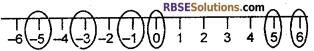 RBSE Solutions for Class 6 Maths Chapter 4 ऋणात्मक संख्याएँ एवं पूर्णांकIn Text Exercise image 1