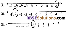 RBSE Solutions for Class 6 Maths Chapter 4 Negative Numbers and Integers Ex 4.1 image 1