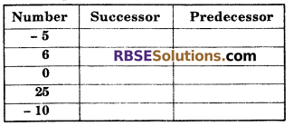 RBSE Solutions for Class 6 Maths Chapter 4 Negative Numbers and Integers In Text Exercise image 10