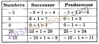 RBSE Solutions for Class 6 Maths Chapter 4 Negative Numbers and Integers In Text Exercise image 12