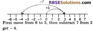 RBSE Solutions for Class 6 Maths Chapter 4 Negative Numbers and Integers In Text Exercise image 5
