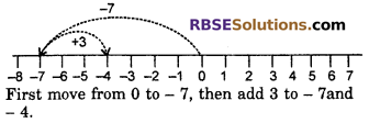 RBSE Solutions for Class 6 Maths Chapter 4 Negative Numbers and Integers In Text Exercise image 7