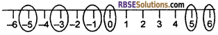 RBSE Solutions for Class 6 Maths Chapter 4 Negative Numbers and Integers In Text Exercise image 1