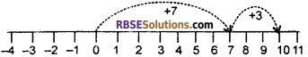 RBSE Solutions for Class 6 Maths Chapter 4 Negative Numbers and Integers In Text Exercise image 6