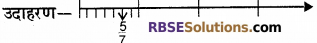 RBSE Solutions for Class 6 Maths Chapter 5 भिन्न Ex 5.1 image 5