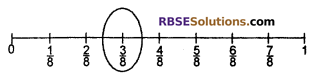 RBSE Solutions for Class 6 Maths Chapter 5 FractionsAdditional Questions image 2