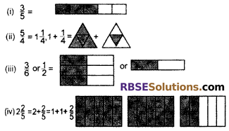 RBSE Solutions for Class 6 Maths Chapter 5 Fractions Ex 5.1 image 2