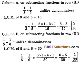 RBSE Solutions for Class 6 Maths Chapter 5 FractionsEx 5.5 image 8