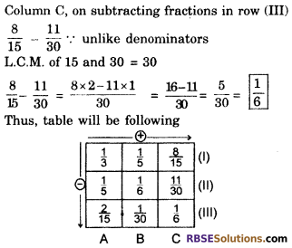 RBSE Solutions for Class 6 Maths Chapter 5 FractionsEx 5.5 image 9
