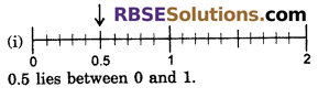 RBSE Solutions for Class 6 Maths Chapter 6 Decimal Numbers Ex 6.1 image 6
