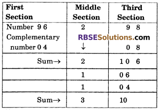 RBSE Solutions for Class 6 Maths Chapter 7 Vedic Mathematics Ex 7.8 image 4