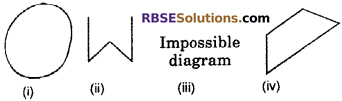 RBSE Solutions for Class 6 Maths Chapter 9 Simple Two Dimensional Shapes Ex 9.1 image 3