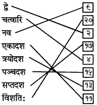 RBSE Solutions for Class 6 Sanskrit Chapter 10 संख्याज्ञानम् 4