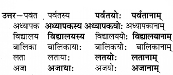 RBSE Solutions for Class 6 Sanskrit Chapter 9 आदर्शविद्यालयः 1