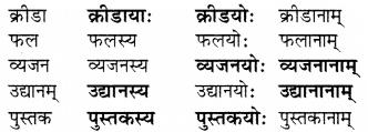 RBSE Solutions for Class 6 Sanskrit Chapter 9 आदर्शविद्यालयः 2
