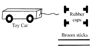 RBSE Solutions for Class 6 Science Chapter 12 Force 8