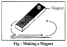 RBSE Solutions for Class 6 Science Chapter 13 Magnetism 3