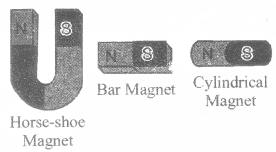 RBSE Solutions for Class 6 Science Chapter 13 Magnetism 9