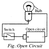 RBSE Solutions for Class 6 Science Chapter 14 Electric Circuits 2