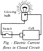 RBSE Solutions for Class 6 Science Chapter 14 Electric Circuits 3