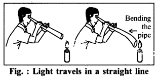 RBSE Solutions for Class 6 Science Chapter 16 Light and Shadows 2