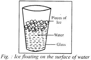 RBSE Solutions for Class 6 Science Chapter 17 Air, Water and Soil 3