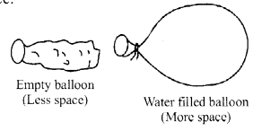 RBSE Solutions for Class 6 Science Chapter 17 Air, Water and Soil 5
