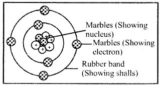 RBSE Solutions for Class 6 Science Chapter 5 Let Us Know the Substance 7