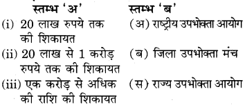 RBSE Solutions for Class 6 Social Science Chapter 11 सहकारिता एवं उपभोक्ता सशक्तीकरण 2