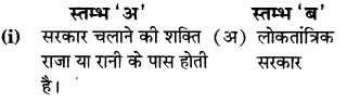 RBSE Solutions for Class 6 Social Science Chapter 12 सरकार और लोकतंत्र 1