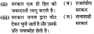 RBSE Solutions for Class 6 Social Science Chapter 12 सरकार और लोकतंत्र 2