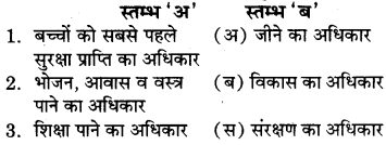 RBSE Solutions for Class 6 Social Science Chapter 13 बाल अधिकार एवं बाल संरक्षण 1