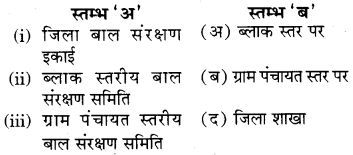 RBSE Solutions for Class 6 Social Science Chapter 13 बाल अधिकार एवं बाल संरक्षण 2