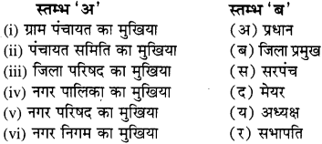 RBSE Solutions for Class 6 Social Science Chapter 14 स्थानीय स्वशासन ग्रामीण और शहरी 1