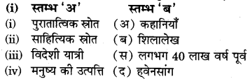 RBSE Solutions for Class 6 Social Science Chapter 16 हमारा अतीत 1
