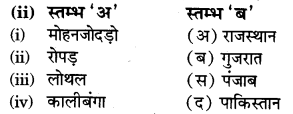 RBSE Solutions for Class 6 Social Science Chapter 16 हमारा अतीत 2