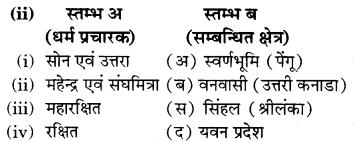RBSE Solutions for Class 6 Social Science Chapter 19 मौर्य एवं गुप्तकालीन भारत 2