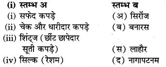 RBSE Solutions for Class 6 Social Science Chapter 20 प्राचीन भारत की अर्थव्यवस्था 2