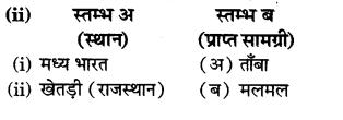 RBSE Solutions for Class 6 Social Science Chapter 20 प्राचीन भारत की अर्थव्यवस्था 3