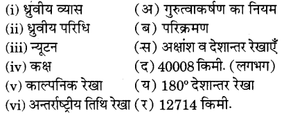 RBSE Solutions for Class 6 Social Science Chapter 4 ग्लोब 7