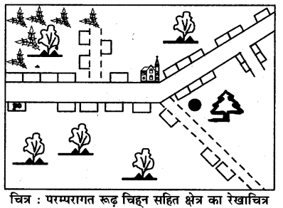 RBSE Solutions for Class 6 Social Science Chapter 5 मानचित्र 1
