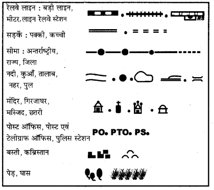 RBSE Solutions for Class 6 Social Science Chapter 5 मानचित्र 2