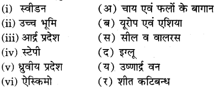 RBSE Solutions for Class 6 Social Science Chapter 7 पर्यावरणीय प्रदेश 8