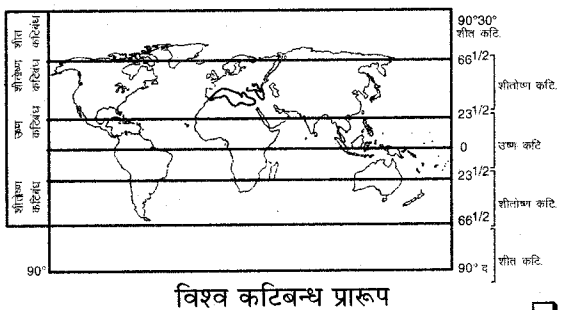 RBSE Solutions for Class 6 Social Science Chapter 7 पर्यावरणीय प्रदेश 9