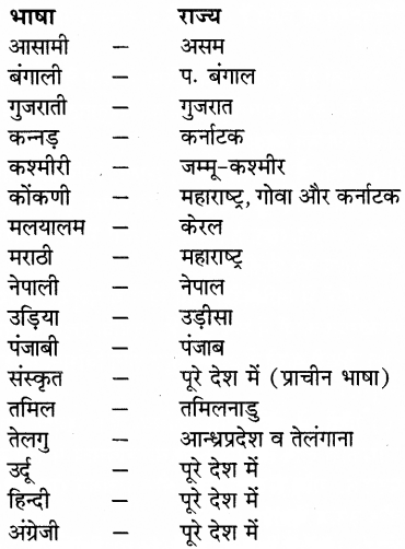 RBSE Solutions for Class 6 Social Science Chapter 9 विविधता में एकता 1