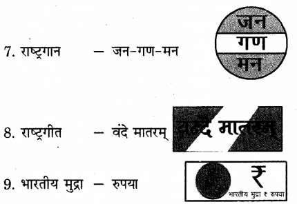 RBSE Solutions for Class 6 Social Science Chapter 9 विविधता में एकता 4