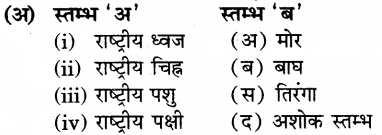 RBSE Solutions for Class 6 Social Science Chapter 9 विविधता में एकता 5
