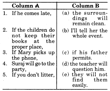 RBSE Solutions for Class 7 English Chapter 4 Reduce Waste 2